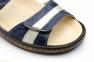 Жіночі анотомічні босоніжки CHICA Relax сині 3